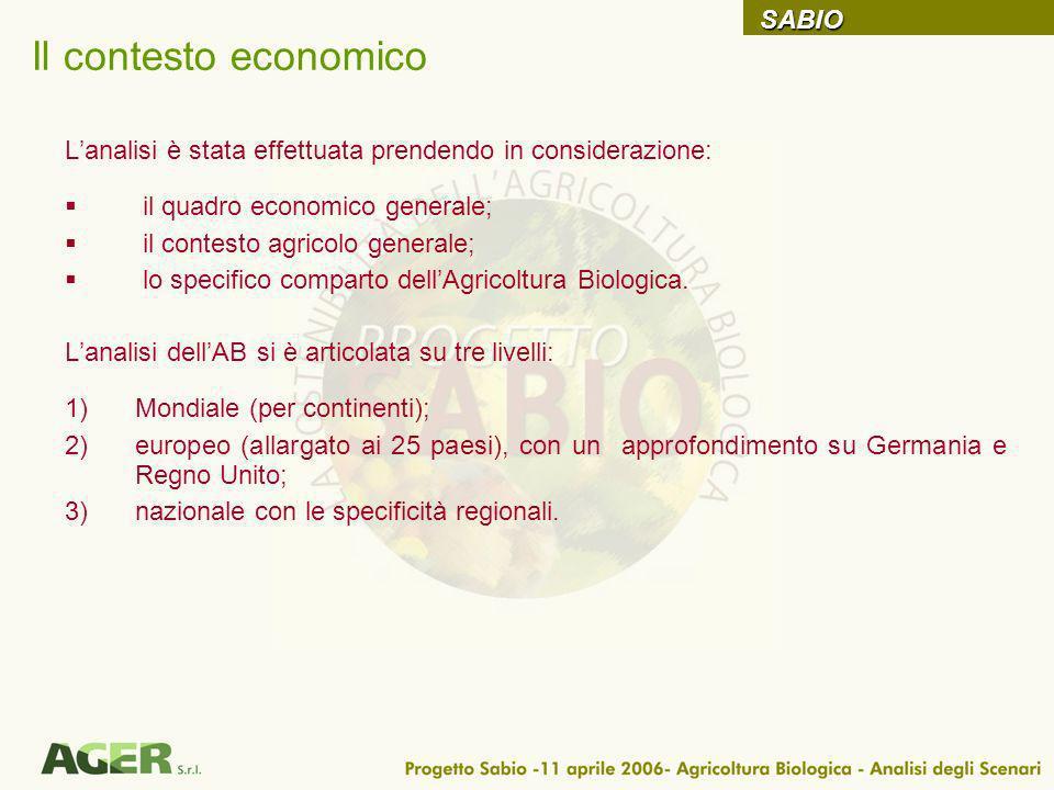 Il contesto economico Lanalisi è stata effettuata prendendo in considerazione: il quadro economico generale; il contesto agricolo generale; lo specifico comparto dellAgricoltura Biologica.