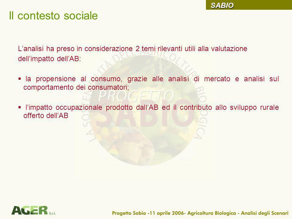 Il contesto sociale Lanalisi ha preso in considerazione 2 temi rilevanti utili alla valutazione dellimpatto dellAB: la propensione al consumo, grazie alle analisi di mercato e analisi sul comportamento dei consumatori; limpatto occupazionale prodotto dallAB ed il contributo allo sviluppo rurale offerto dellAB SABIO