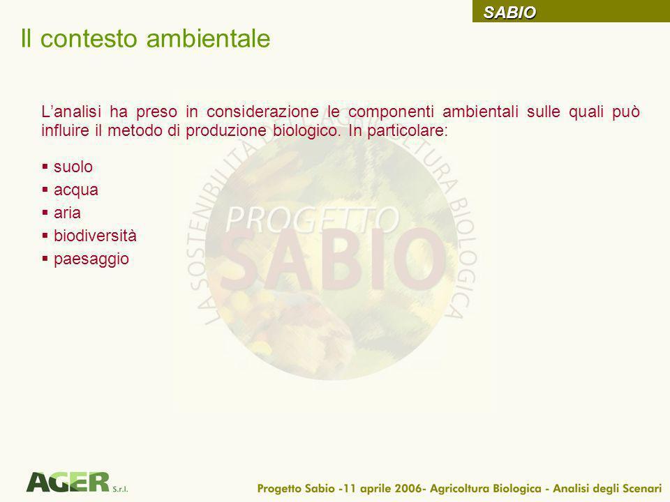 Il contesto ambientale Lanalisi ha preso in considerazione le componenti ambientali sulle quali può influire il metodo di produzione biologico.