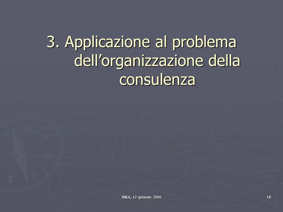 INEA, 12 gennaio 2006 18 3. Applicazione al problema dellorganizzazione della consulenza