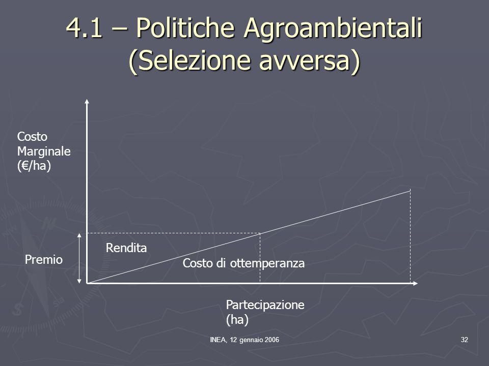 INEA, 12 gennaio 200632 4.1 – Politiche Agroambientali (Selezione avversa) Costo Marginale (/ha) Partecipazione (ha) Costo di ottemperanza Rendita Premio