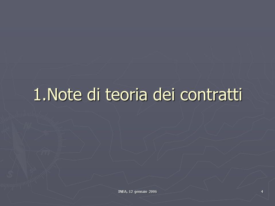 INEA, 12 gennaio 20065 Definizione di contratto Def.