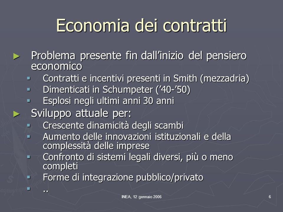 INEA, 12 gennaio 20066 Economia dei contratti Problema presente fin dallinizio del pensiero economico Problema presente fin dallinizio del pensiero economico Contratti e incentivi presenti in Smith (mezzadria) Contratti e incentivi presenti in Smith (mezzadria) Dimenticati in Schumpeter (40-50) Dimenticati in Schumpeter (40-50) Esplosi negli ultimi anni 30 anni Esplosi negli ultimi anni 30 anni Sviluppo attuale per: Sviluppo attuale per: Crescente dinamicità degli scambi Crescente dinamicità degli scambi Aumento delle innovazioni istituzionali e della complessità delle imprese Aumento delle innovazioni istituzionali e della complessità delle imprese Confronto di sistemi legali diversi, più o meno completi Confronto di sistemi legali diversi, più o meno completi Forme di integrazione pubblico/privato Forme di integrazione pubblico/privato....