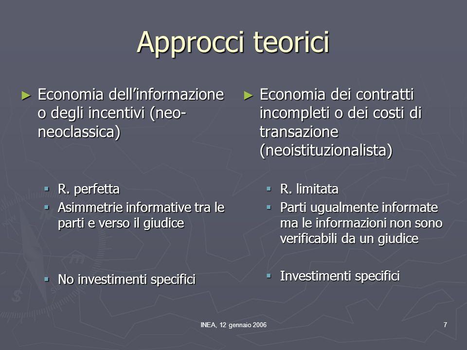 INEA, 12 gennaio 20067 Approcci teorici Economia dellinformazione o degli incentivi (neo- neoclassica) Economia dellinformazione o degli incentivi (neo- neoclassica) R.