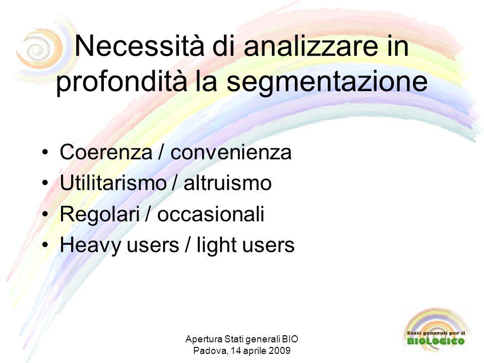 Necessità di analizzare in profondità la segmentazione Coerenza / convenienza Utilitarismo / altruismo Regolari / occasionali Heavy users / light users Apertura Stati generali BIO Padova, 14 aprile 2009