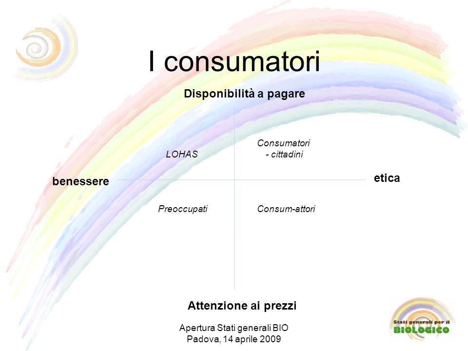 I consumatori etica benessere Disponibilità a pagare Attenzione ai prezzi LOHAS Consumatori - cittadini Consum-attoriPreoccupati Apertura Stati generali BIO Padova, 14 aprile 2009