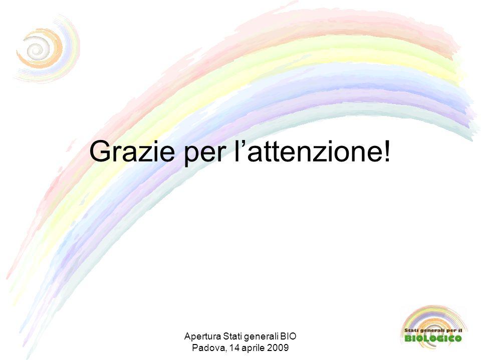 Grazie per lattenzione! Apertura Stati generali BIO Padova, 14 aprile 2009