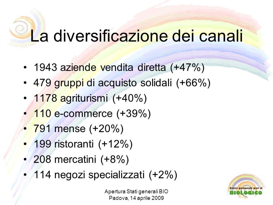 La diversificazione dei canali 1943 aziende vendita diretta (+47%) 479 gruppi di acquisto solidali (+66%) 1178 agriturismi (+40%) 110 e-commerce (+39%) 791 mense (+20%) 199 ristoranti (+12%) 208 mercatini (+8%) 114 negozi specializzati (+2%) Apertura Stati generali BIO Padova, 14 aprile 2009