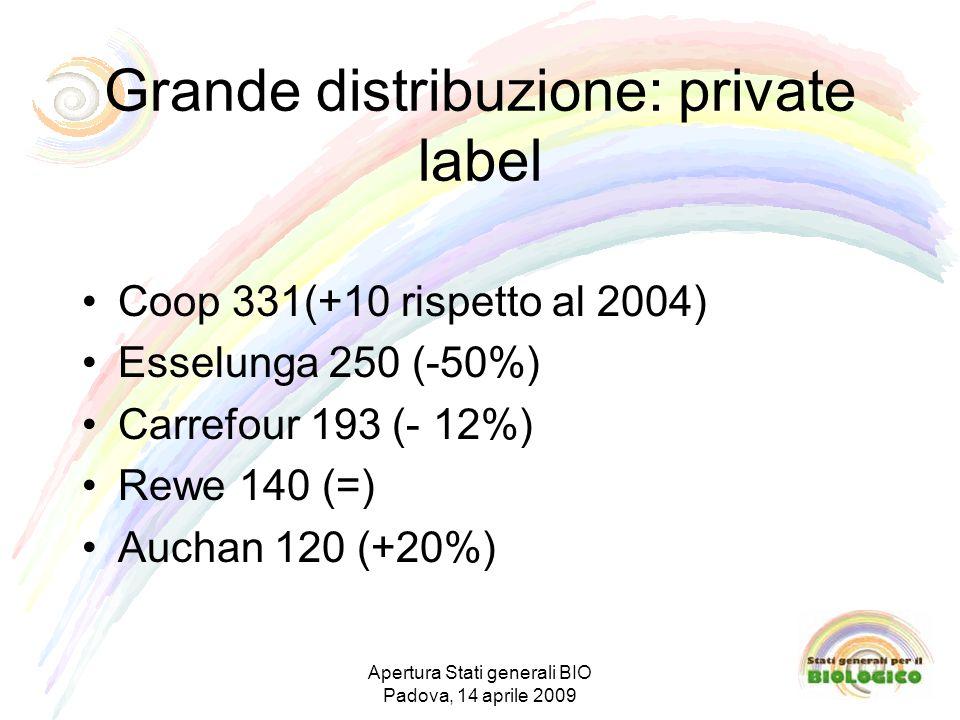 Grande distribuzione: private label Coop 331(+10 rispetto al 2004) Esselunga 250 (-50%) Carrefour 193 (- 12%) Rewe 140 (=) Auchan 120 (+20%) Apertura Stati generali BIO Padova, 14 aprile 2009