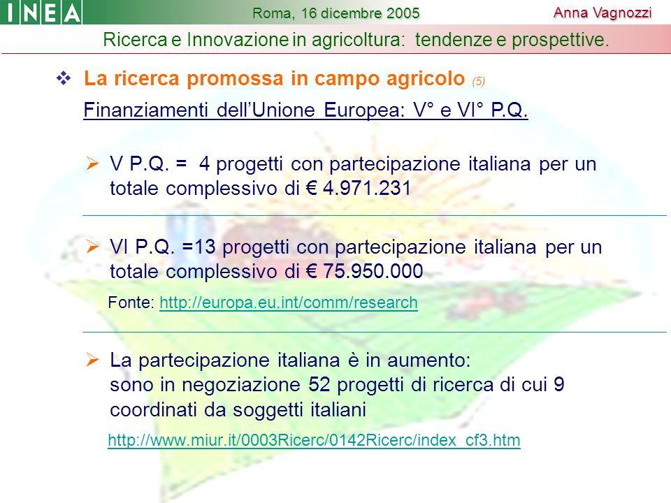 La ricerca promossa in campo agricolo (5) Finanziamenti dellUnione Europea: V° e VI° P.Q.