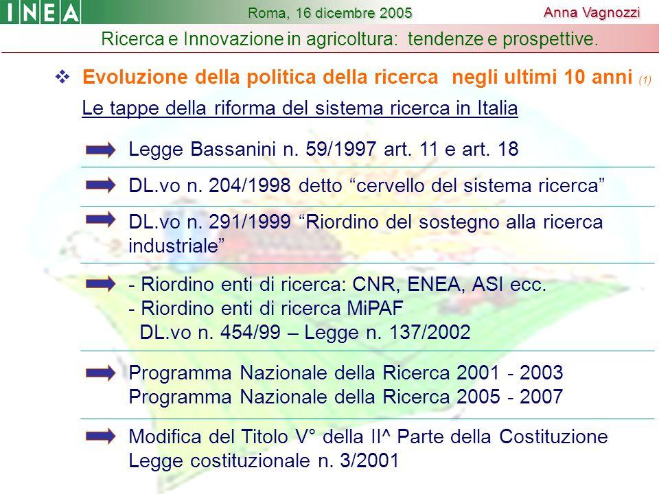 Le tappe della riforma del sistema ricerca in Italia Legge Bassanini n.