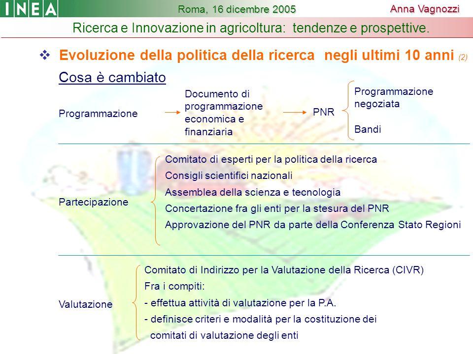 Cosa è cambiato Evoluzione della politica della ricerca negli ultimi 10 anni (2) Bandi Partecipazione Comitato di esperti per la politica della ricerca Consigli scientifici nazionali Assemblea della scienza e tecnologia Concertazione fra gli enti per la stesura del PNR Approvazione del PNR da parte della Conferenza Stato Regioni Programmazione Documento di programmazione economica e finanziaria PNR Programmazione negoziata Valutazione Comitato di Indirizzo per la Valutazione della Ricerca (CIVR) Fra i compiti: - effettua attività di valutazione per la P.A.