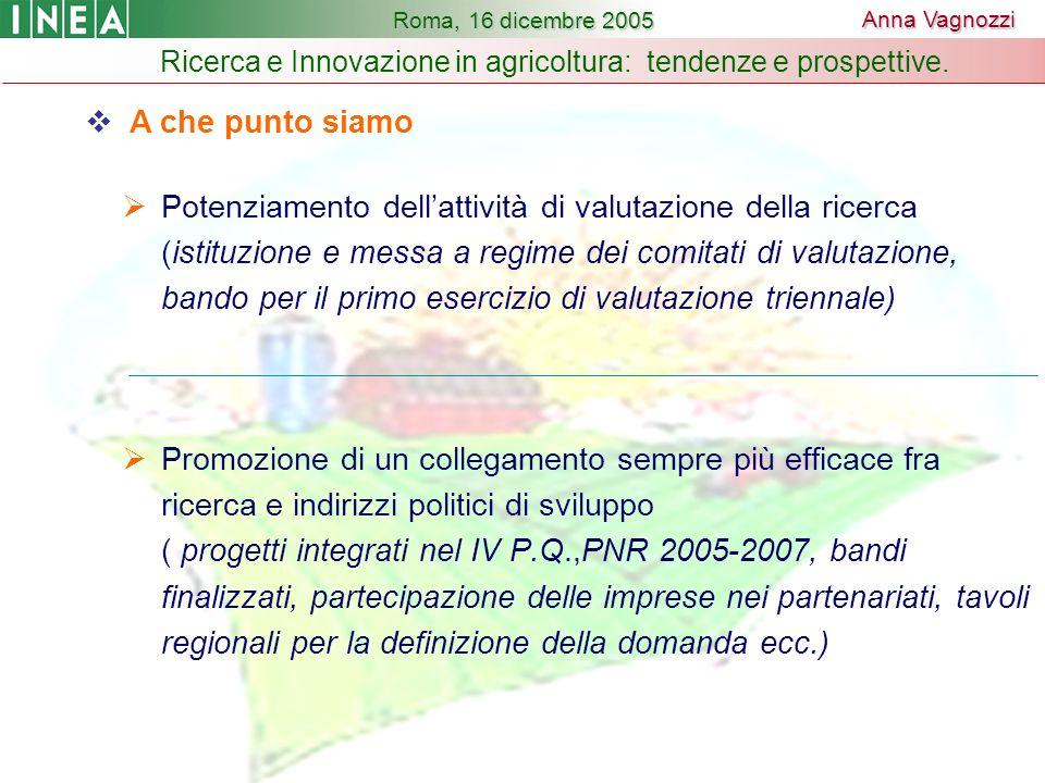 A che punto siamo Potenziamento dellattività di valutazione della ricerca (istituzione e messa a regime dei comitati di valutazione, bando per il primo esercizio di valutazione triennale) Promozione di un collegamento sempre più efficace fra ricerca e indirizzi politici di sviluppo ( progetti integrati nel IV P.Q.,PNR 2005-2007, bandi finalizzati, partecipazione delle imprese nei partenariati, tavoli regionali per la definizione della domanda ecc.) Roma, 16 dicembre 2005 Anna Vagnozzi Ricerca e Innovazione in agricoltura: tendenze e prospettive.