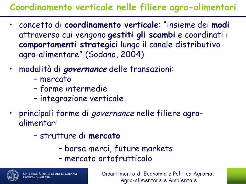 Coordinamento verticale nelle filiere agro-alimentari concetto di coordinamento verticale: insieme dei modi attraverso cui vengono gestiti gli scambi