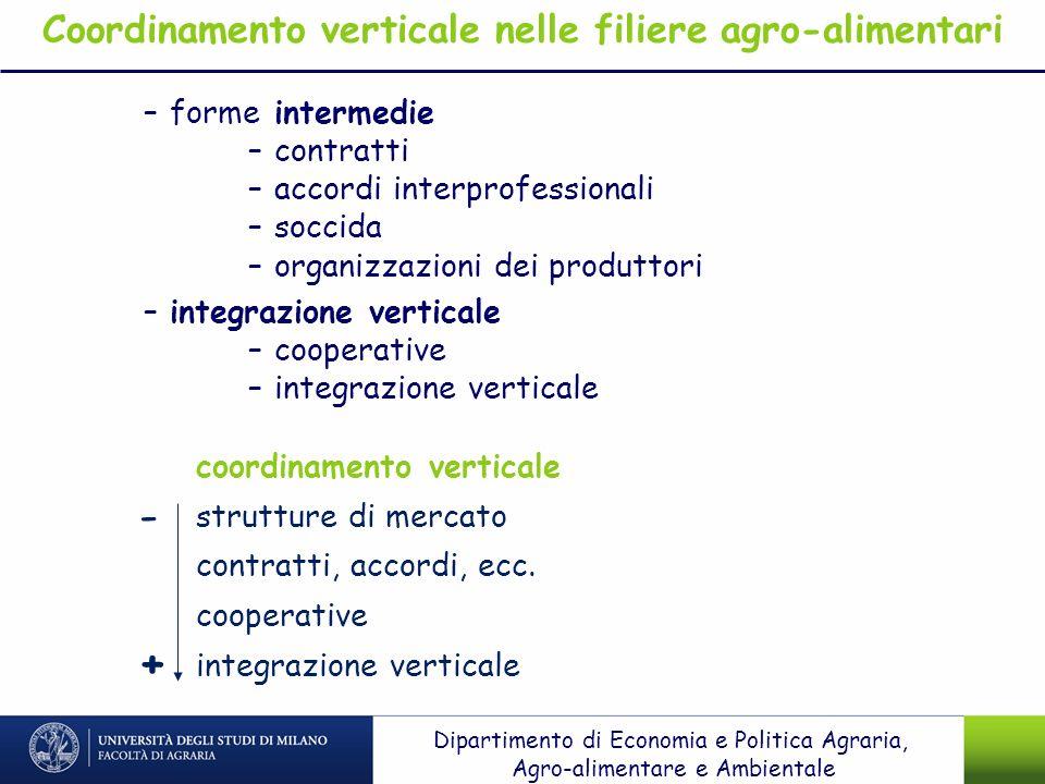 coordinamento verticale strutture di mercato contratti, accordi, ecc. cooperative integrazione verticale + - Dipartimento di Economia e Politica Agrar