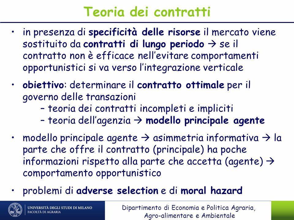Teoria dei contratti in presenza di specificità delle risorse il mercato viene sostituito da contratti di lungo periodo se il contratto non è efficace