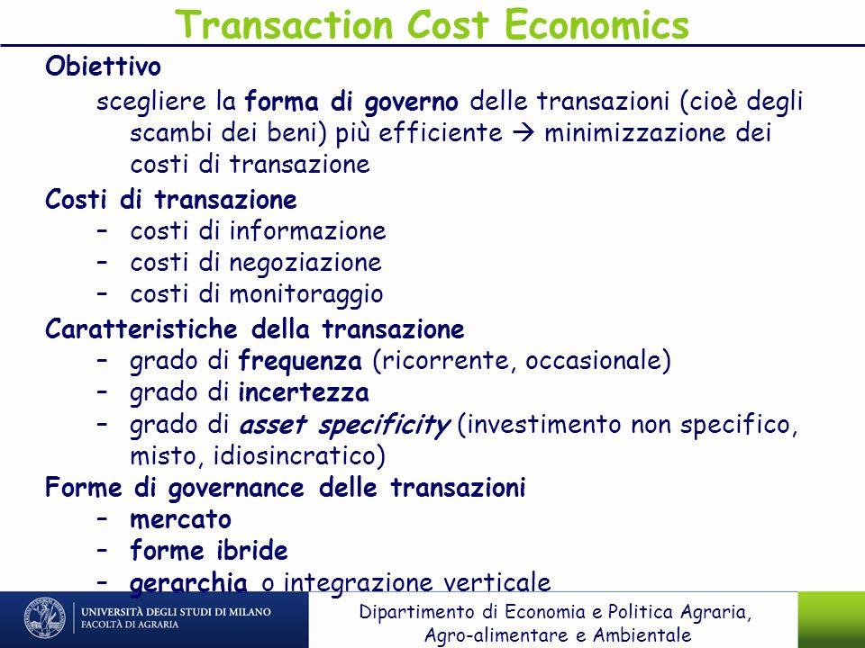 Transaction Cost Economics Obiettivo scegliere la forma di governo delle transazioni (cioè degli scambi dei beni) più efficiente minimizzazione dei co