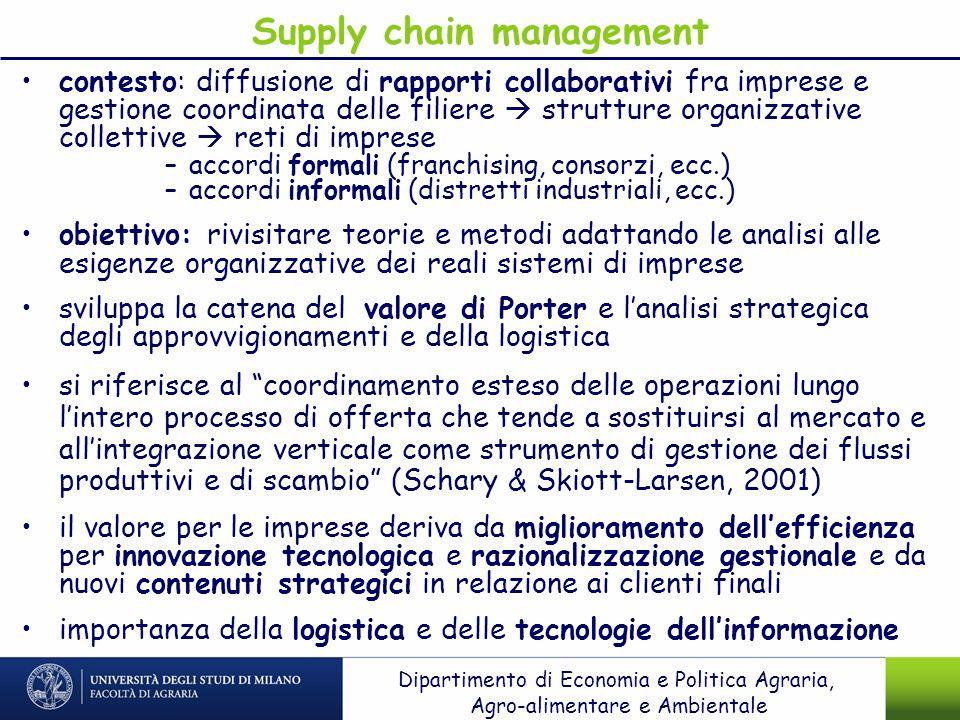 Supply chain management contesto: diffusione di rapporti collaborativi fra imprese e gestione coordinata delle filiere strutture organizzative collett
