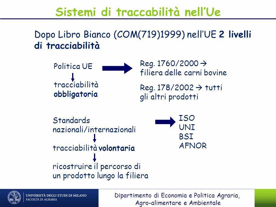 Sistemi di traccabilità nellUe Dopo Libro Bianco (COM(719)1999) nellUE 2 livelli di tracciabilità Politica UE tracciabilità obbligatoria Reg. 1760/200