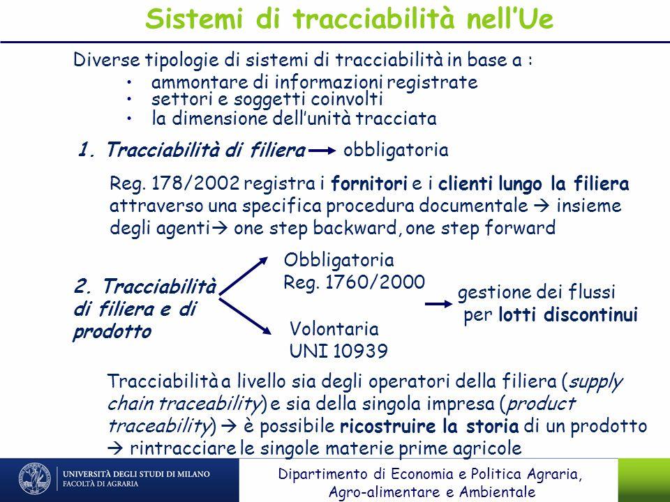 Diverse tipologie di sistemi di tracciabilità in base a : ammontare di informazioni registrate settori e soggetti coinvolti la dimensione dellunità tr