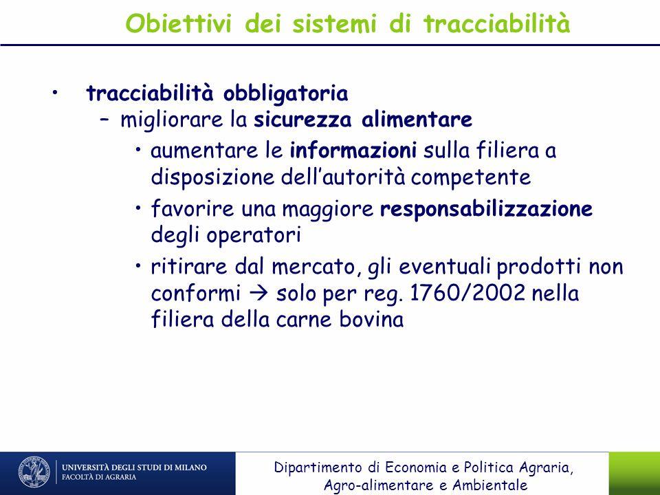 Obiettivi dei sistemi di tracciabilità tracciabilità obbligatoria –migliorare la sicurezza alimentare aumentare le informazioni sulla filiera a dispos