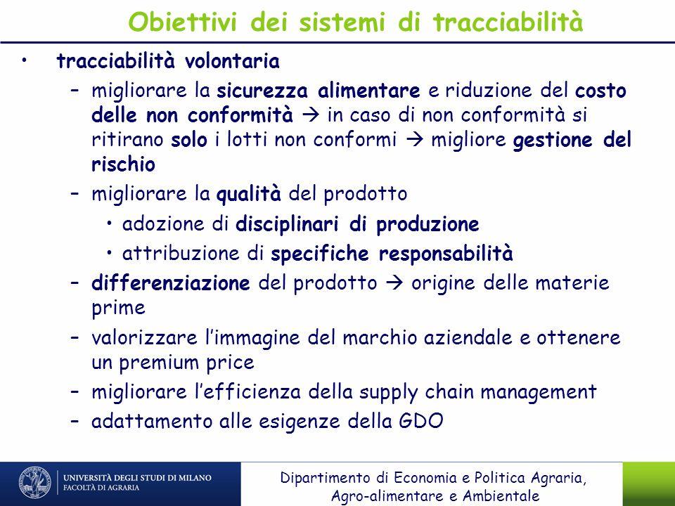 Obiettivi dei sistemi di tracciabilità tracciabilità volontaria –migliorare la sicurezza alimentare e riduzione del costo delle non conformità in caso