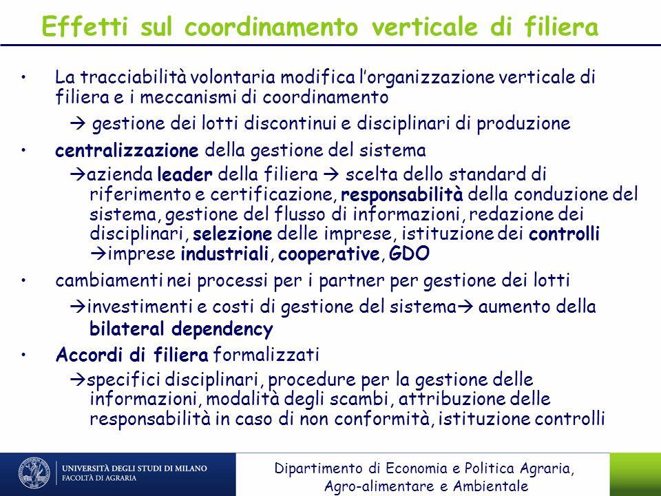 Effetti sul coordinamento verticale di filiera La tracciabilità volontaria modifica lorganizzazione verticale di filiera e i meccanismi di coordinamen