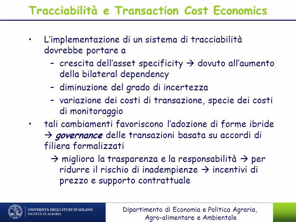 Tracciabilità e Transaction Cost Economics Limplementazione di un sistema di tracciabilità dovrebbe portare a –crescita dellasset specificity dovuto a