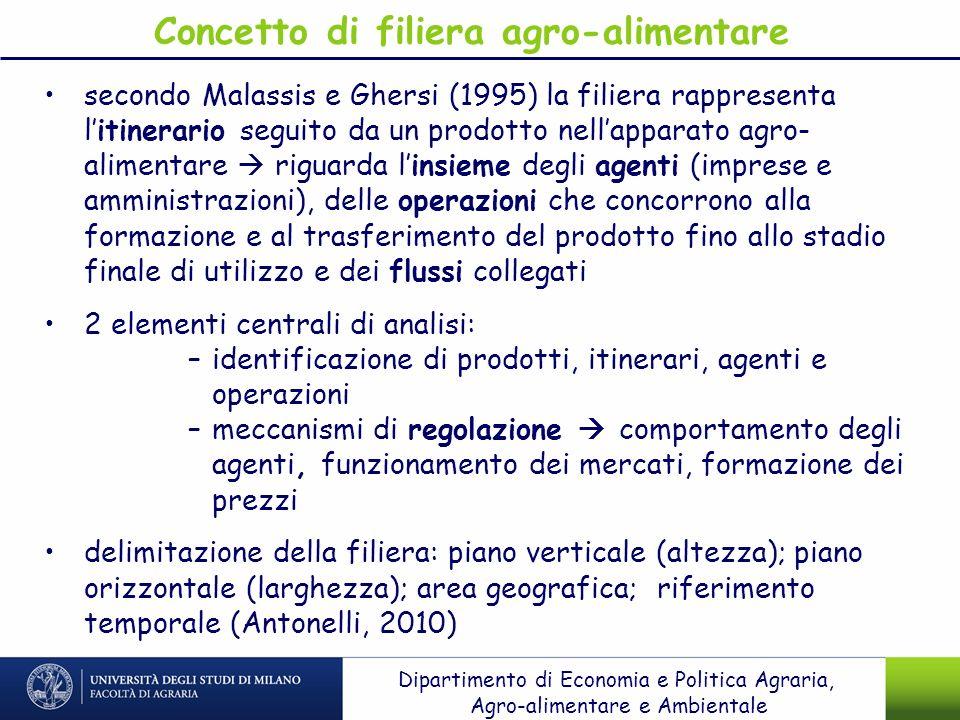 Concetto di filiera agro-alimentare secondo Malassis e Ghersi (1995) la filiera rappresenta litinerario seguito da un prodotto nellapparato agro- alim