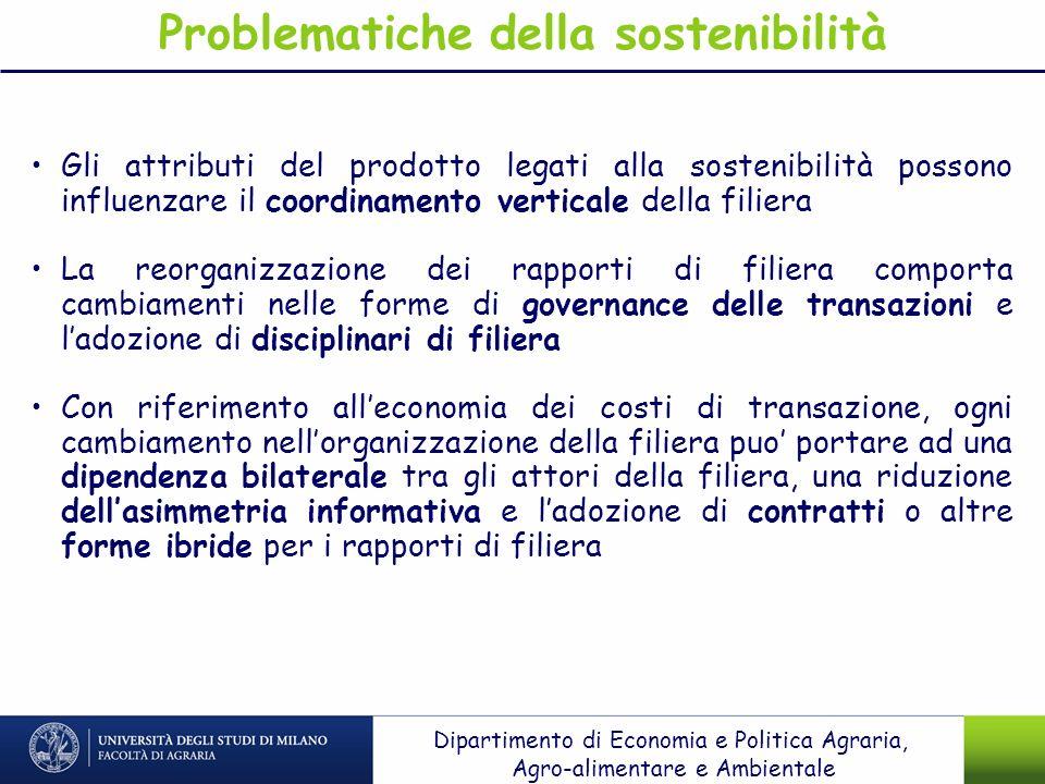 Gli attributi del prodotto legati alla sostenibilità possono influenzare il coordinamento verticale della filiera La reorganizzazione dei rapporti di