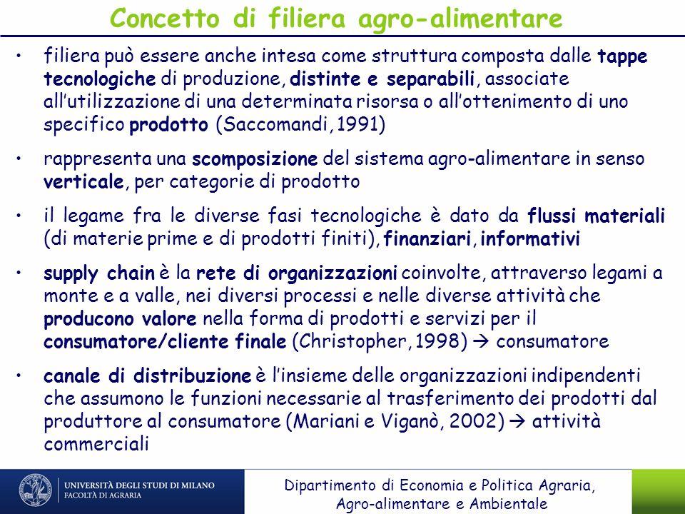Concetto di filiera agro-alimentare filiera può essere anche intesa come struttura composta dalle tappe tecnologiche di produzione, distinte e separab