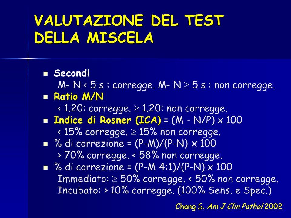 VALUTAZIONE DEL TEST DELLA MISCELA Secondi M- N < 5 s : corregge. M- N 5 s : non corregge. Ratio M/N < 1.20: corregge. 1.20: non corregge. Indice di R