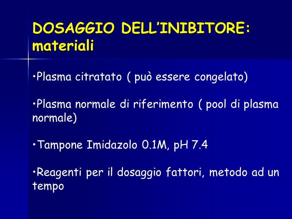 Plasma citratato ( può essere congelato) Plasma normale di riferimento ( pool di plasma normale) Tampone Imidazolo 0.1M, pH 7.4 Reagenti per il dosagg