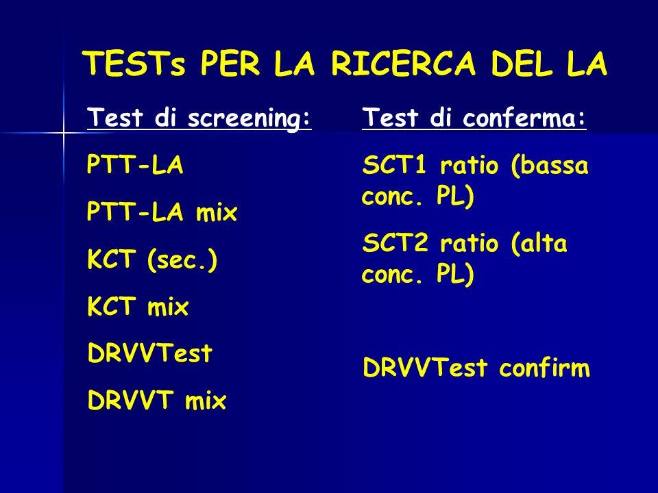 TESTs PER LA RICERCA DEL LA Test di screening: PTT-LA PTT-LA mix KCT (sec.) KCT mix DRVVTest DRVVT mix Test di conferma: SCT1 ratio (bassa conc. PL) S