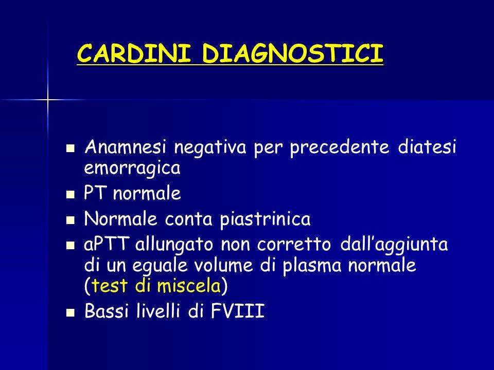 CARDINI DIAGNOSTICI Anamnesi negativa per precedente diatesi emorragica PT normale Normale conta piastrinica aPTT allungato non corretto dallaggiunta