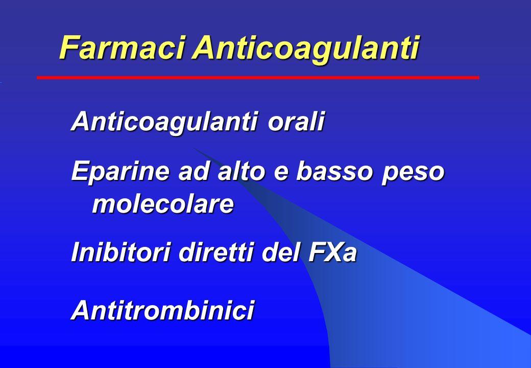 Anticoagulanti orali Farmaci Anticoagulanti Eparine ad alto e basso peso molecolare Inibitori diretti del FXa Antitrombinici