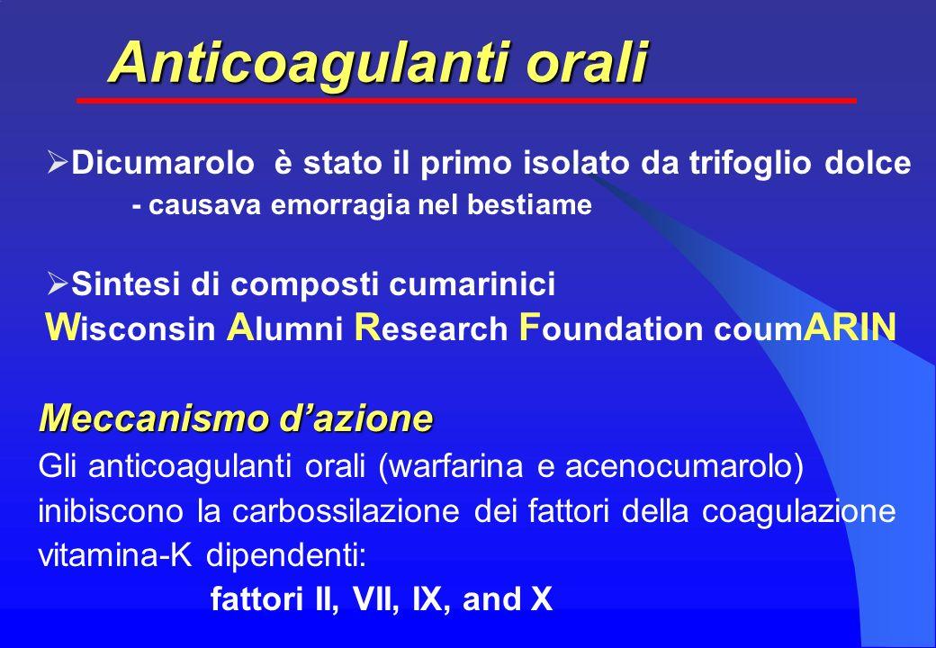 Meccanismo dazione Gli anticoagulanti orali (warfarina e acenocumarolo) inibiscono la carbossilazione dei fattori della coagulazione vitamina-K dipendenti: fattori II, VII, IX, and X Dicumarolo è stato il primo isolato da trifoglio dolce - causava emorragia nel bestiame Sintesi di composti cumarinici W isconsin A lumni R esearch F oundation coum ARIN Anticoagulanti orali