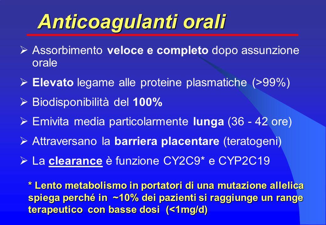 Assorbimento veloce e completo dopo assunzione orale Elevato legame alle proteine plasmatiche (>99%) Biodisponibilità del 100% Emivita media particolarmente lunga (36 - 42 ore) Attraversano la barriera placentare (teratogeni) La clearance è funzione CY2C9* e CYP2C19 * Lento metabolismo in portatori di una mutazione allelica spiega perché in ~10% dei pazienti si raggiunge un range terapeutico con basse dosi (<1mg/d) Anticoagulanti orali