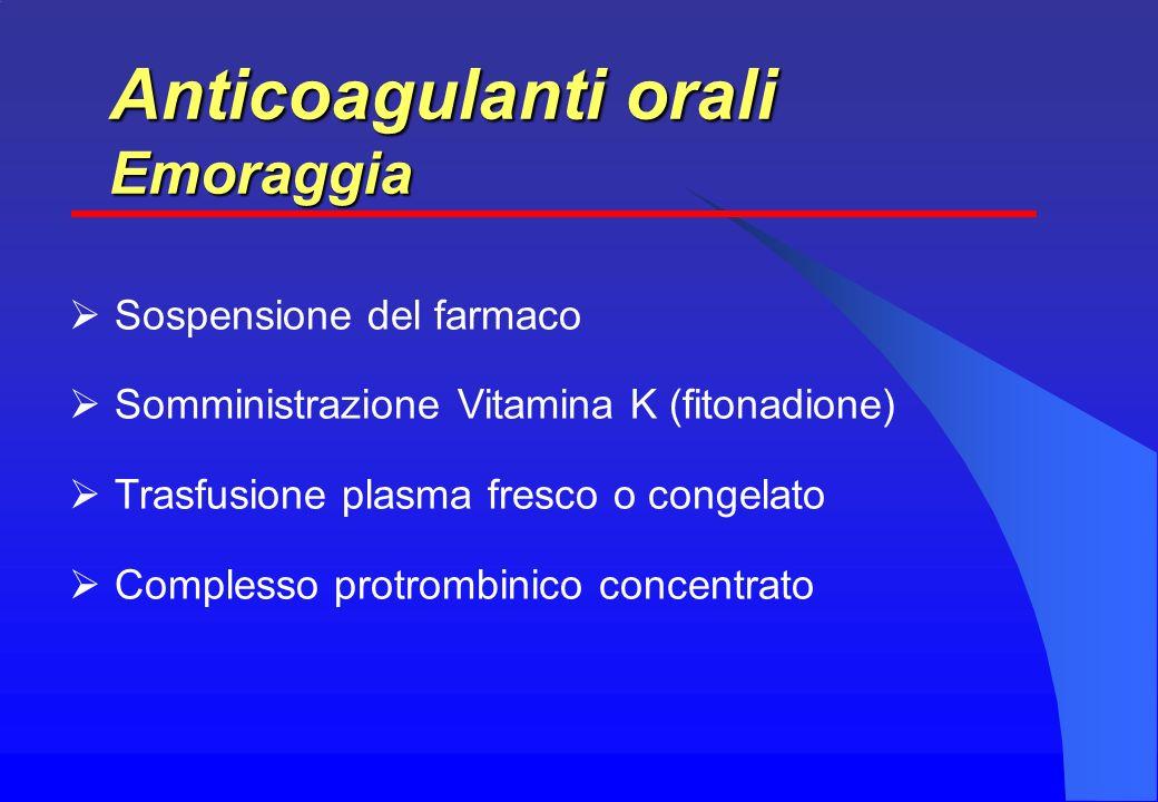 Anticoagulanti orali Emoraggia Sospensione del farmaco Somministrazione Vitamina K (fitonadione) Trasfusione plasma fresco o congelato Complesso protrombinico concentrato