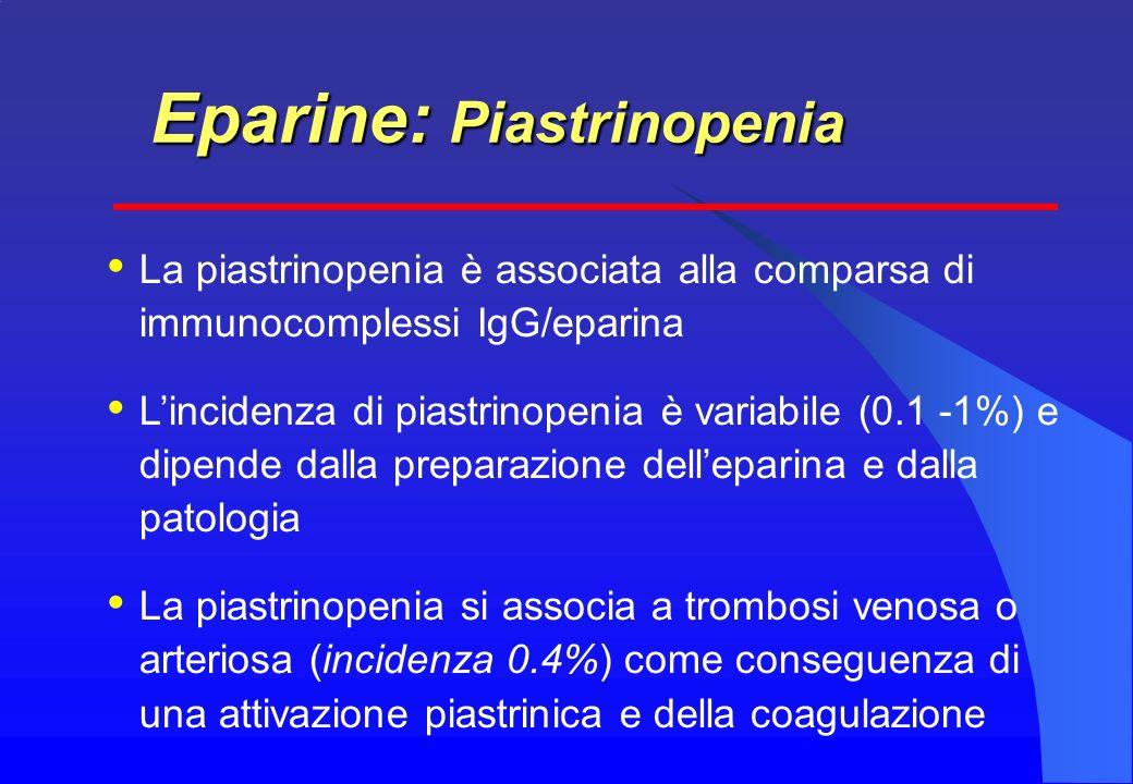 La piastrinopenia è associata alla comparsa di immunocomplessi IgG/eparina Lincidenza di piastrinopenia è variabile (0.1 -1%) e dipende dalla preparazione delleparina e dalla patologia La piastrinopenia si associa a trombosi venosa o arteriosa (incidenza 0.4%) come conseguenza di una attivazione piastrinica e della coagulazione Eparine: Piastrinopenia