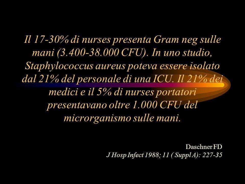 Lantisepsi delle mani riduce lincidenza di infezioni nosocomiali.