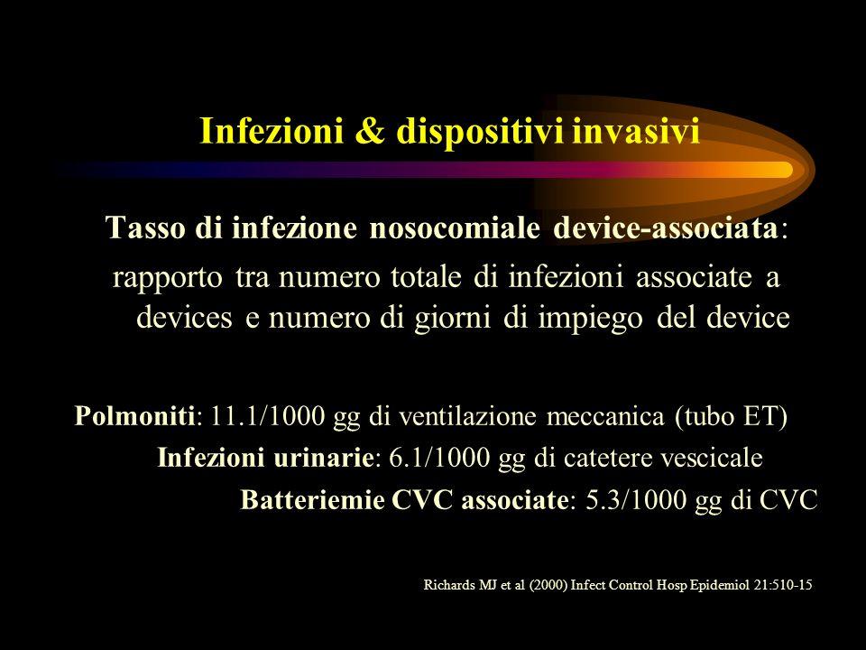 Infezioni & dispositivi invasivi Tasso di infezione nosocomiale device-associata: rapporto tra numero totale di infezioni associate a devices e numero