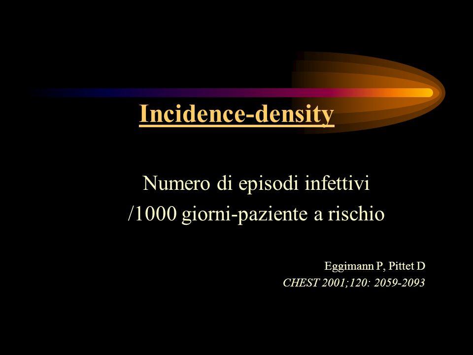 Incidence-density Numero di episodi infettivi /1000 giorni-paziente a rischio Eggimann P, Pittet D CHEST 2001;120: 2059-2093