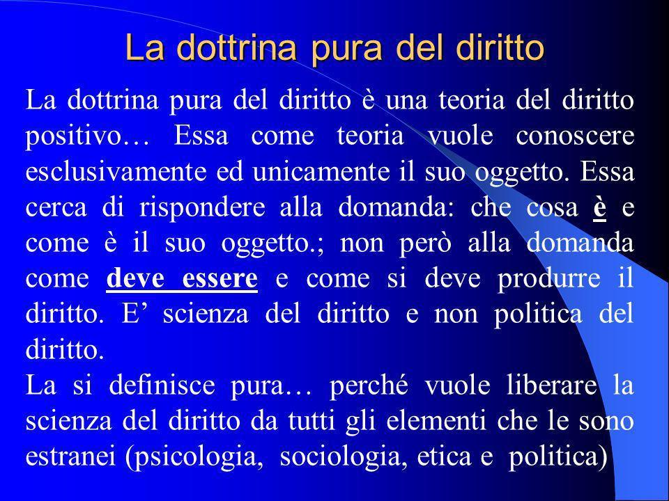 La dottrina pura del diritto La dottrina pura del diritto è una teoria del diritto positivo… Essa come teoria vuole conoscere esclusivamente ed unicamente il suo oggetto.