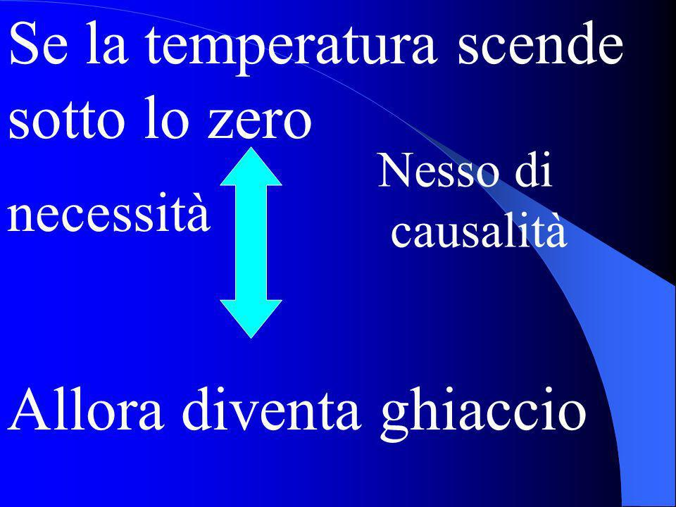 Se la temperatura scende sotto lo zero Allora diventa ghiaccio Nesso di causalità necessità