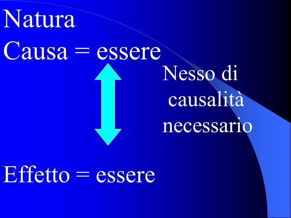 Natura Causa = essere Effetto = essere Nesso di causalità necessario