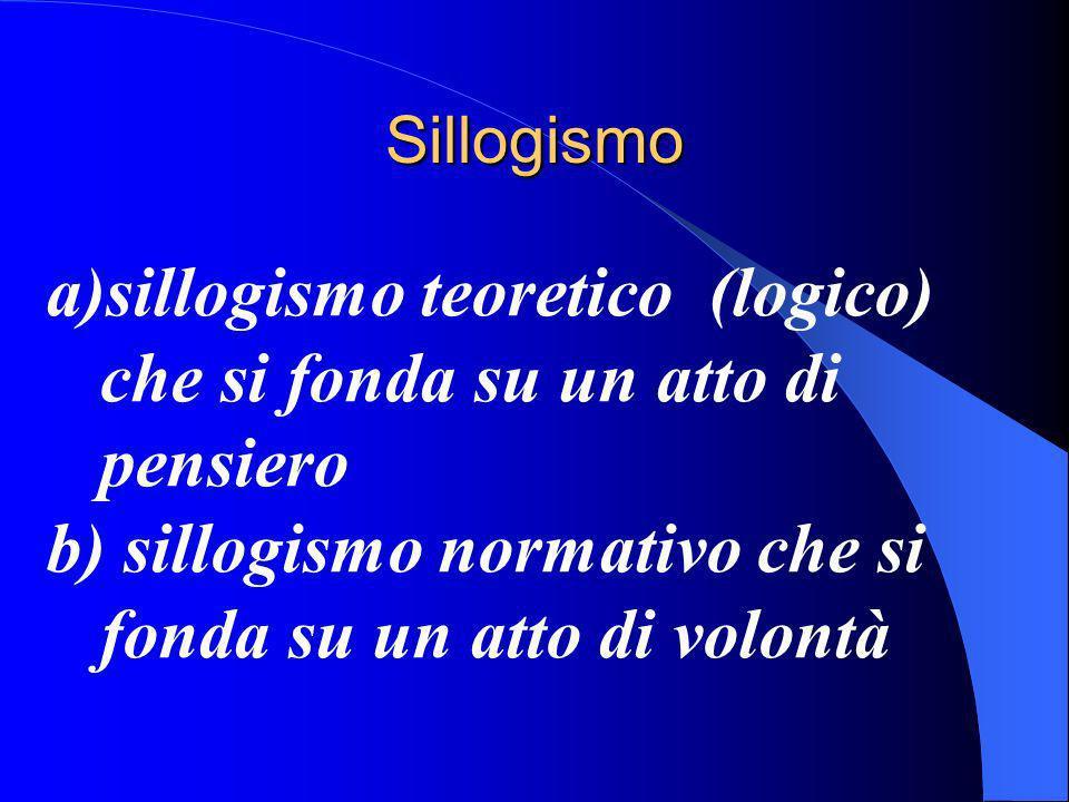 Sillogismo a)sillogismo teoretico (logico) che si fonda su un atto di pensiero b) sillogismo normativo che si fonda su un atto di volontà