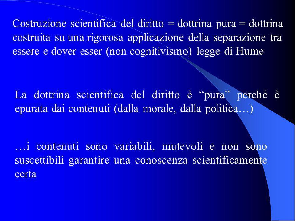 Epistemologia Legge di Hume Non cognitivismo etico Fallacia naturalistica Da una serie di proposizioni descrittive non deriva (mai) una proposizione prescrittiva Da un fatto non deriva necessariamente un valore Da un fatto non deriva necessariamente un valore