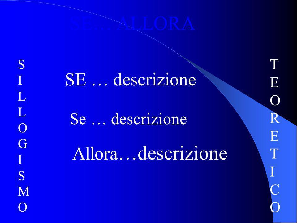 SE… ALLORA SE … descrizione Se … descrizione Allora …descrizione SILLOGISMOSILLOGISMO TEORETICOTEORETICO