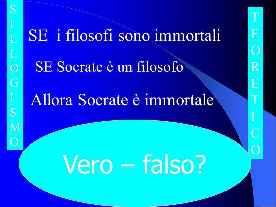 SE i filosofi sono immortali SE Socrate è un filosofo Allora Socrate è immortale SILLOGISMOSILLOGISMO TEORETICOTEORETICO Vero – falso